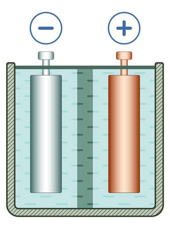 Illustration of the galvanic cell element