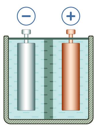 electrolytic: Ilustraci�n del elemento de celda galv�nica