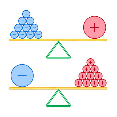Illustration of the concept balance model examples