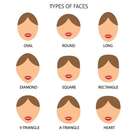 angled: Woman Faces Types Flat Illustration Set