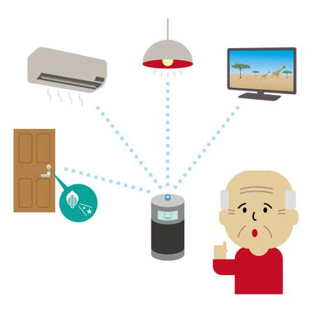 Convenient smart speakers
