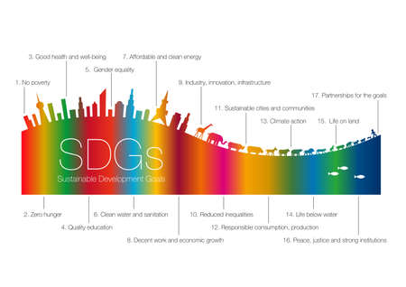 Sustainable development goals. SDGs. Gradation made of symbol colors and 17 development goals. Cities, animals, people, fish. Permanent development of humans and the environment surrounding them. Crea
