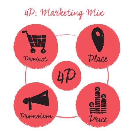 4 P: Marketing mix elegant icon kit. Hand drawn design of images and calligraphic script.