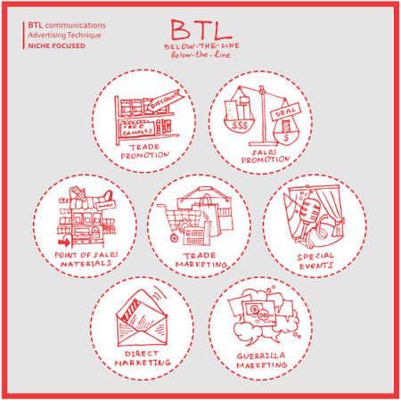 ALT communications symbols collection to present services of ads studios Illustration