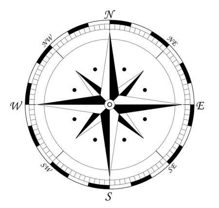 brujula: compás, viento navegación rosa - ilustración vectorial totalmente editable, puede cambiar la forma y el color