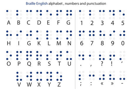 Braille English alphabet letters with numbers and punctuation. Writing signs system for blind or visually impaired people. Vector