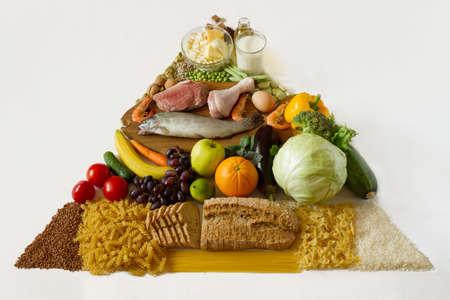 piramide nutricional: Pir�mide alimentaria aisladas sobre fondo blanco