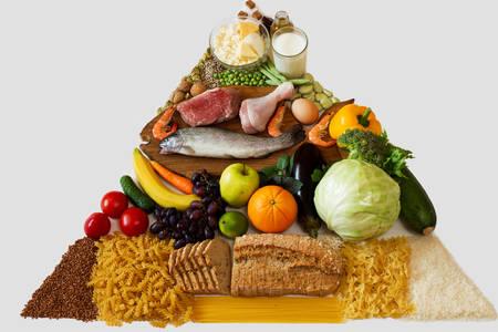 Piramide alimentare isolato su sfondo bianco Archivio Fotografico