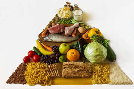 balanza: Pirámide alimentaria aisladas sobre fondo blanco