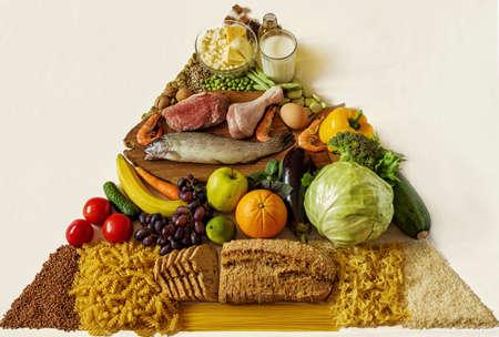 comidas saludables: Pirámide alimentaria aisladas sobre fondo blanco