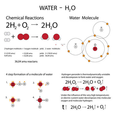 mol: Vector pattern with chemical formulas, the structure of water molecules Illustration