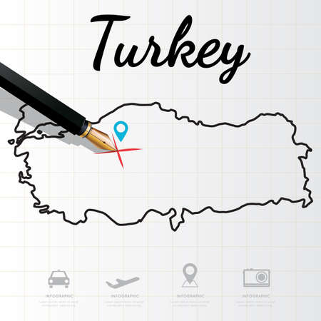 physical geography: Turkey map Infographic
