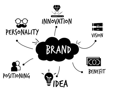 posicionamiento de marca: Iconos de marca establecidos para negocios con diseño de ilustración en blanco y negro Foto de archivo