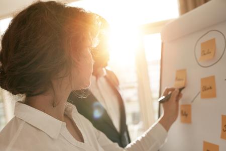 estrategia: Socios que poner sus ideas en el rotafolio durante una presentaci�n en la sala de conferencias. Dos colegas de negocios trabajando juntos en un nuevo proyecto.