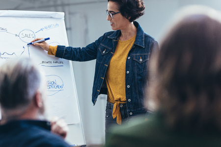 Businesswoman pointing at flipchart and explaining the sales strategy to the colleagues in meeting room. Female executive sharing her ideas during a presentation in office.