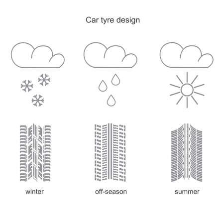 tread: Car tyre design