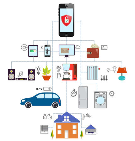 Internet of things and home automation concept. Protection and control