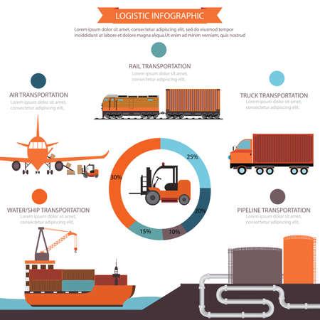 transport: Logistieke informatie, water schip vervoer, vervoer door de lucht, vrachtwagen vervoer, spoorvervoer, pijpleiding transport, vector illustratie. Stock Illustratie