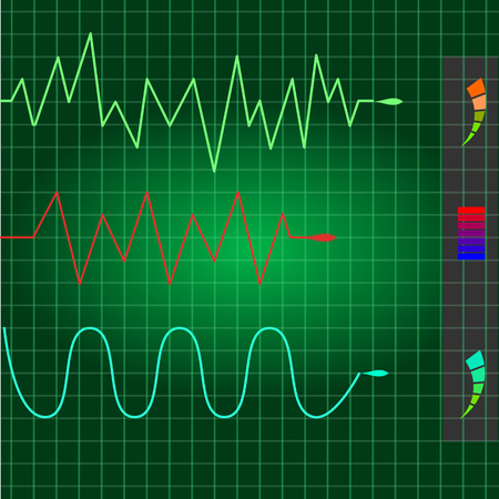 Three sine wave show on green monitor.