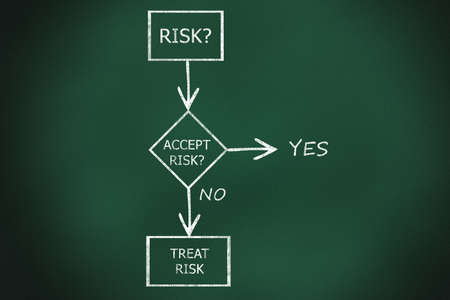 compensation: A risk management flow chart handwritten with chalk on a blackboard