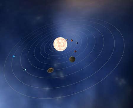 Схема планет в Солнечной