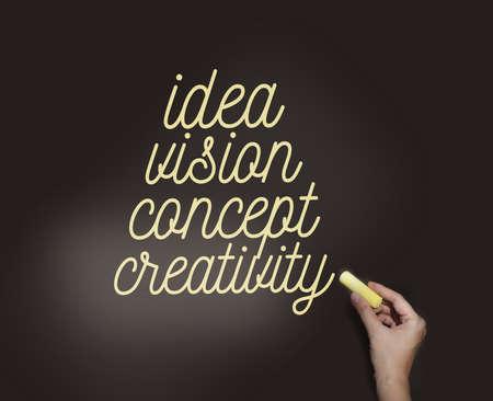 Idea vision concept creativity words written on blackboard using yellow chalk. Business marketing piar copywriting concept.