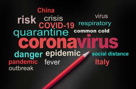 Coronavirus pandemic virus risk marked with red pincil. Ccoronavirus upper respiratory infection word cloud concept.