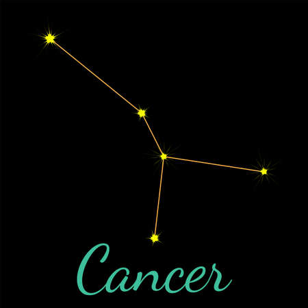 Cancer vector constellation with stars and name. One of twelve elements of western horoscope. Graphic elements for print designs - calendar, poster, sky map, sticker