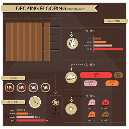 Floor laying, exterior. Infographic shows the contrast of materials for the floor outside