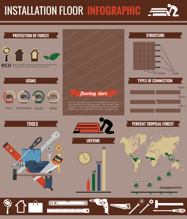 Installation floor infographic, tools infographic, repairs,  renovation, remodeling,  sybol, icon tools, saw, ruler, building level, nail, screwdriver, drill, hammer