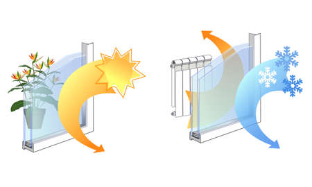 The efficiency and heat transfer of a package glass of the window opening, insulation, infographics in vector