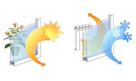 La eficiencia de transferencia de calor y de un vidrio de envase de la abertura de la ventana, el aislamiento, la infografía en vector