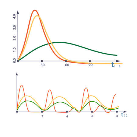 Schedule in vector for design and illustration presentations. A visual representation of the function. Graph curve.