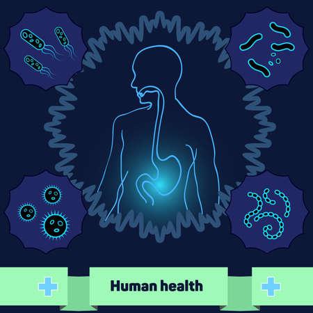 Het menselijk lichaam zonder gevaarlijke bacteriën en micro-organismen, het behoud van gezondheid, gezonde maag, immuniteit. Vector illustratie van de set iconen van bacteriën.