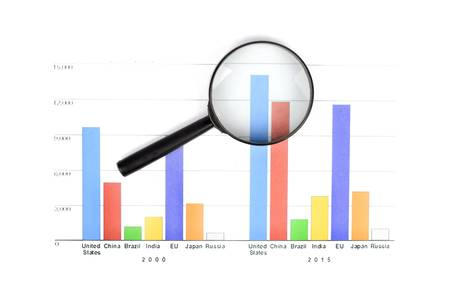 Magnifier glass and graph photo