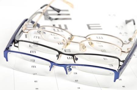 opthalmology: Eye sight