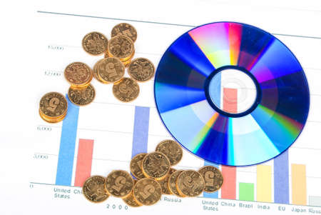 DVD with coin on financial graph photo