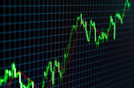 stock market chart: Company share price information