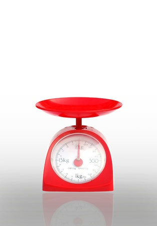 grams: weight scale isolated