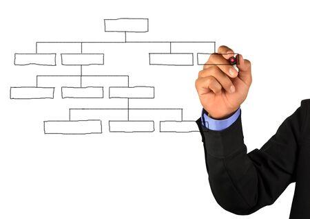 flowchart: businessman drawing an organization chart on a white board