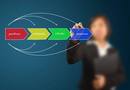 working women write business diagram photo
