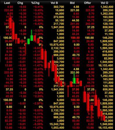 bear market: bear market, stock investment concept Stock Photo