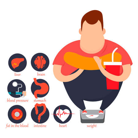 Problems because of excess weight. 向量圖像