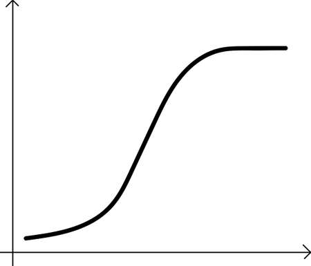 Coronavirus cases plateau. hand draw a line graph of a sharp increase in the incidence of the transition to a plateau. Black and white chart. Vector illustration isolated on a white background.