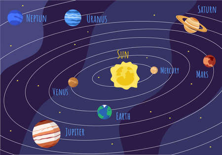 Cartoon solar system planets in outer space. Astronomical observatory planet, Sun, venus mercury neptune uranus and earth on dark blue background. Astronomy galaxy space vector isolated icons set Фото со стока - 147369463
