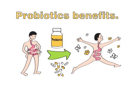 Voordelen van probiotica. Regeling van invloed van probiotica op het menselijk lichaam. Conceptuele illustraties van probiotica in het menselijk lichaam