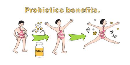 Probiotics benefits. Scheme of influence of probiotics on a human body. Conceptual illustrations of probiotics within the human body
