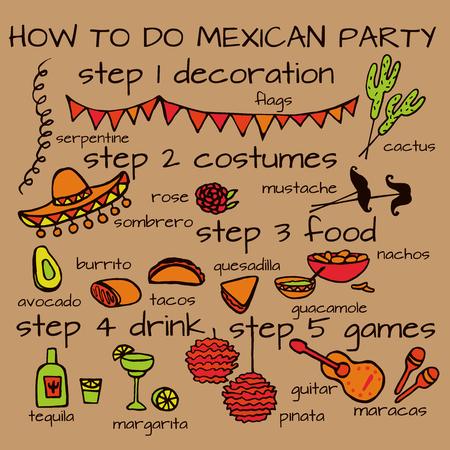 Doodle set of Mexican party ideas, cinco de mayo elements, mexico fiesta 矢量图像