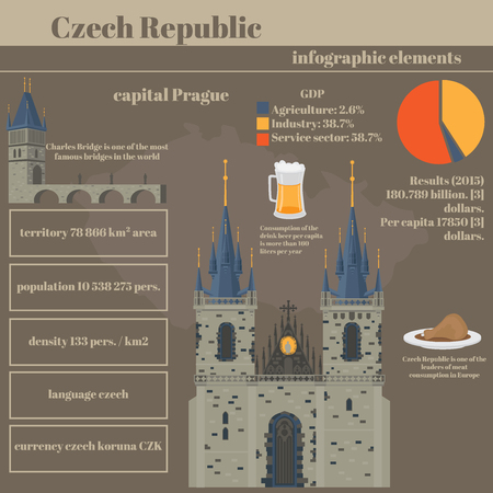 charles: Czech Republic set of infographics elements. Data about people, economy, culture, cuisine. Prague presentation - Charles bridge, beer and meat