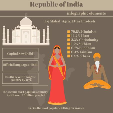 sadhu: Republic of India infographics elements. Data about people, culture and religion. Info presentation. Illustration